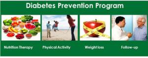 diabete-sprevention