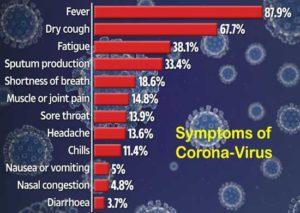 coronavirus for humans
